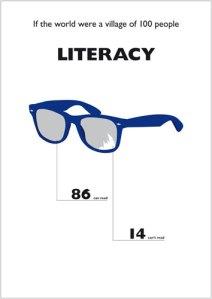 World of 100 - Literacy
