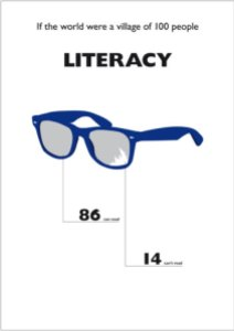 World of 100 - Literacy