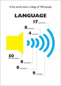 World of 100 - Language