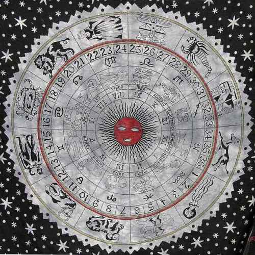 Cloth showing Zodiac signs