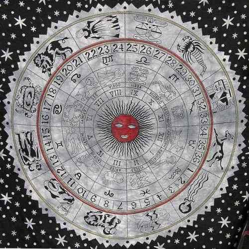 Cloth showing Zodiac signs